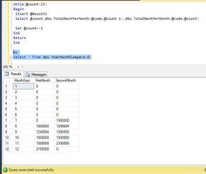 توابع در SQL Server