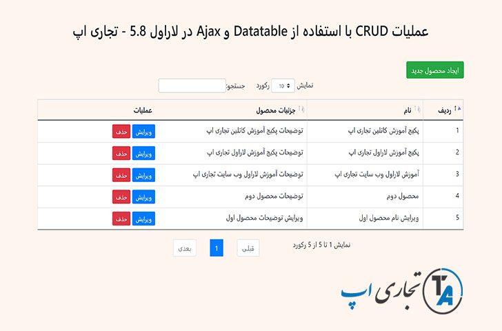 عملیات CRUD با استفاده از Datatable و Ajax در لاراول 5.8