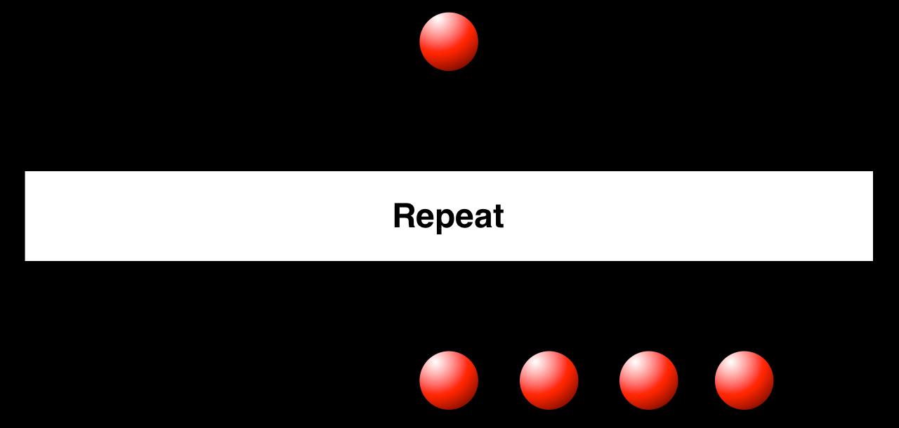 اپراتور یا عملگر Repeat در RxJava